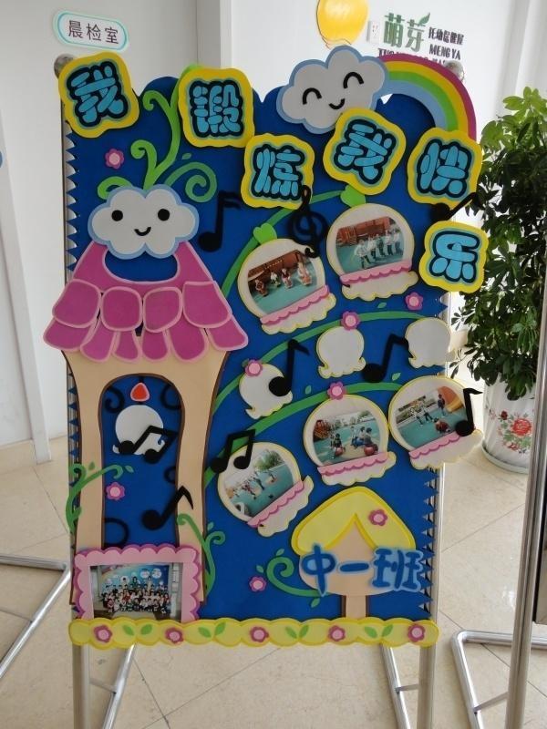 幼儿园都会根据自己班级主题设计制作展板,展板是以班本主题内容为