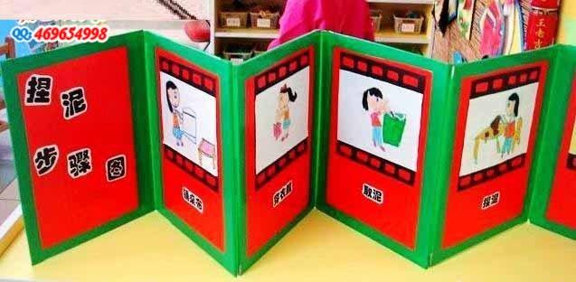幼儿园中班活动区域布置图片