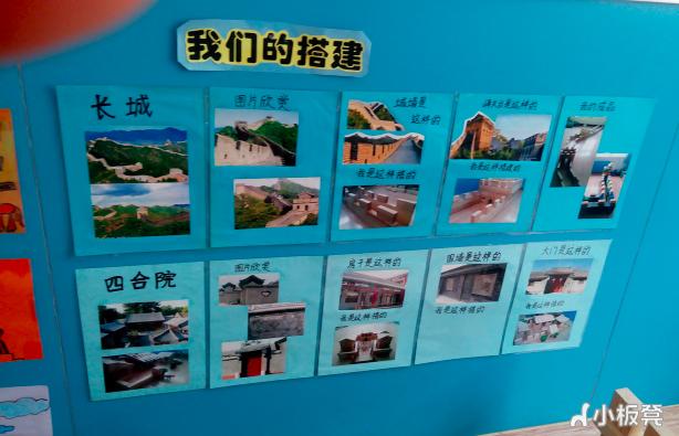 一线环创资源   建构区主题墙设计图片
