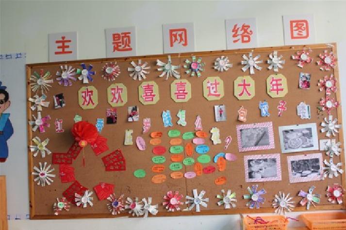 环创| 新年主题墙,新年展板
