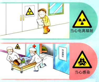 中班安全教案:会说话的安全标志