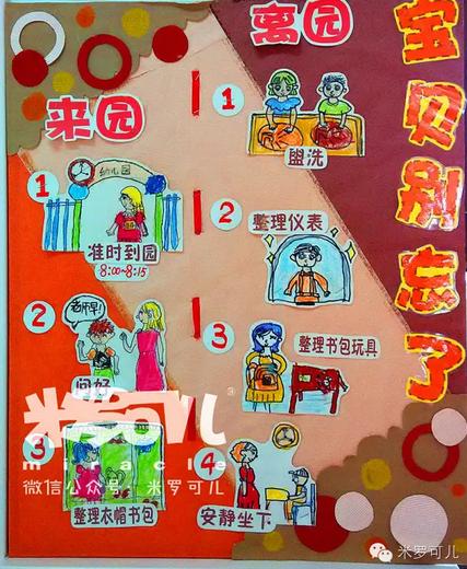 幼儿园生活环境标示大全,气象区值日生区全都有哦