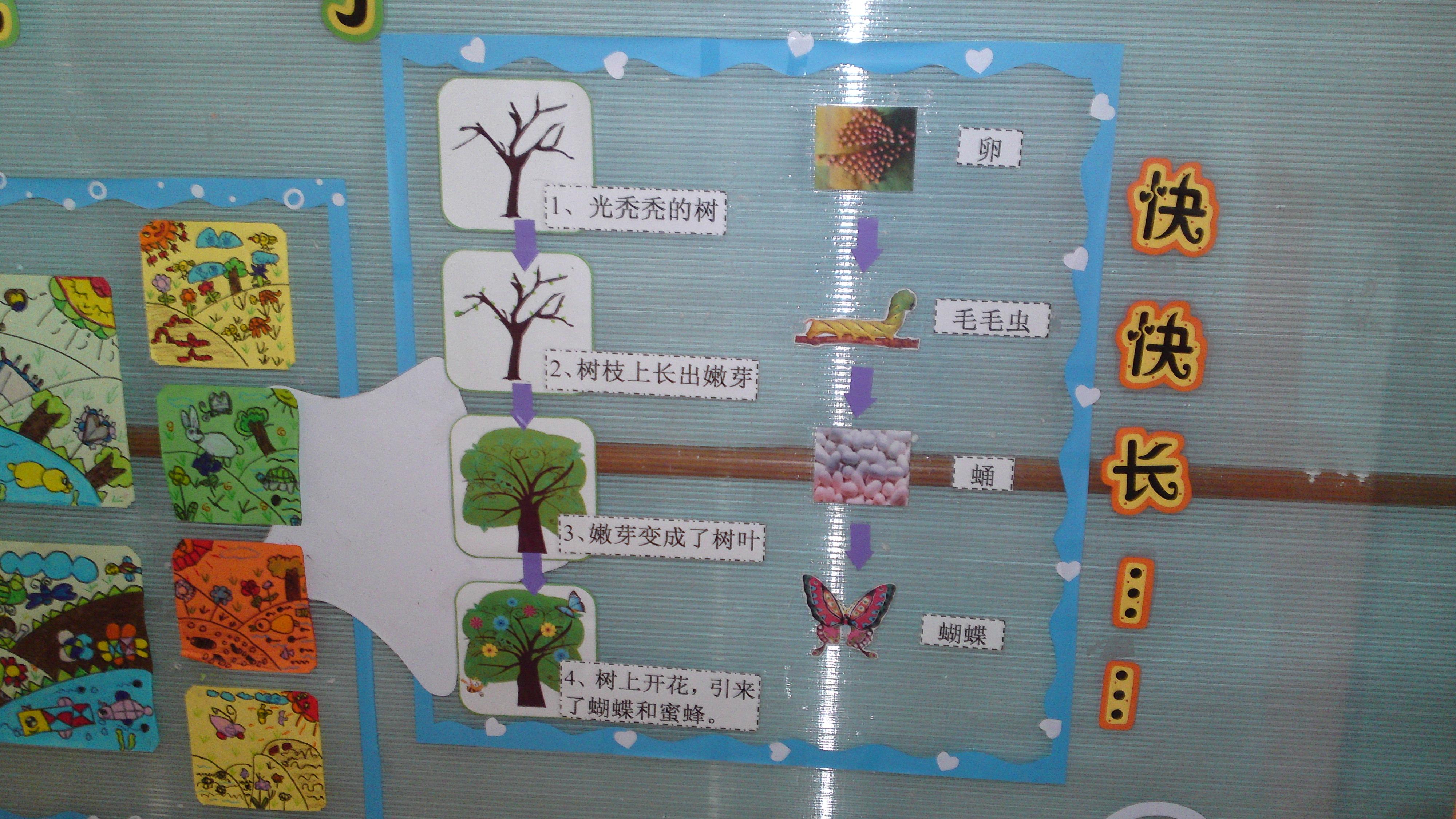春天主题墙设计及制作方案图片