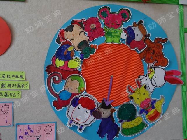 3,美工区幼儿绘画十二生肖. 附1:主题墙