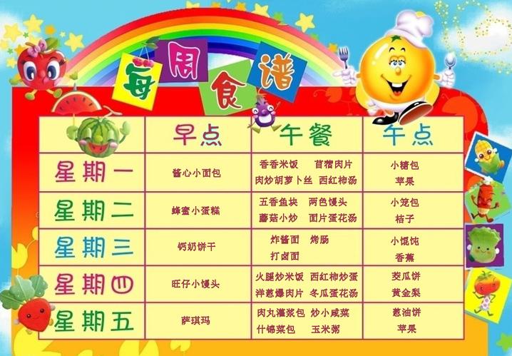 看食谱,统计食物 引导幼儿观察幼儿园一周食谱,按照类别进行统计,了解