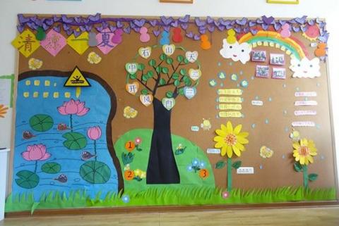 首先我们都知道幼儿园环境创设必须要以教育性为主要原则,在有教育意