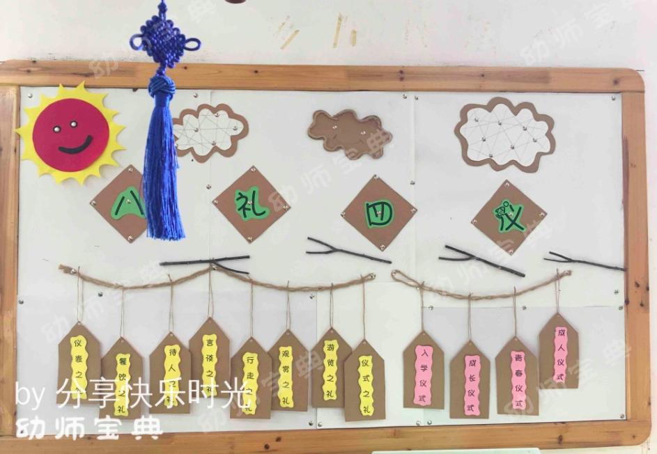 即贴纸,海绵纸) 家园栏:家园驿站(麻绳,纸板桶) 礼仪墙:八礼四礼 礼仪