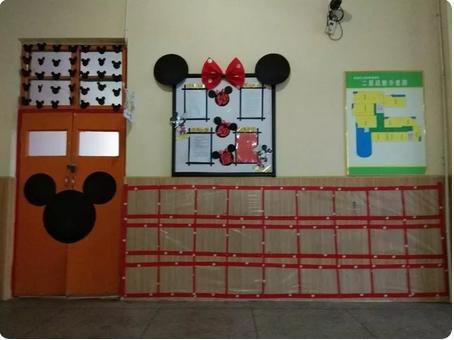 家园栏老师们也可设计成米奇风格,以下给大家几种参考素材.