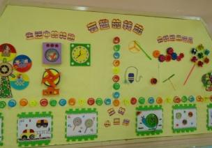 小、中、大班怎样布置主题墙?