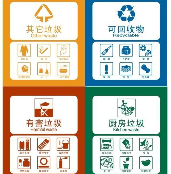 建议收藏 | 高清美图,垃圾分类参考图库大全