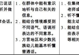 倾听与表达-目标1:认真听并听懂常用语言