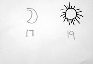 幼儿前书写、创意书写的指导策略