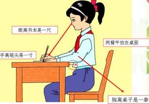 实用贴——纠正孩子的握笔姿势