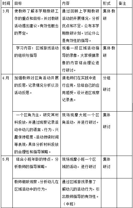 北京市级示范园第二学期园本教研工作计划