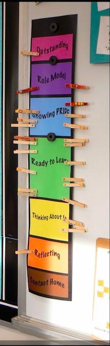 一名外国老师自认为最好用的组织课堂的工具