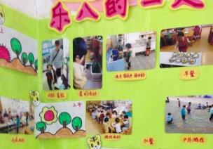 幼儿园的一天——墙面布置