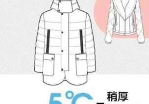 """天冷了,适合孩子的最佳""""穿衣公式"""""""