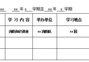 篇章二:个人专业培训学习登记表