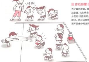 体育课游戏   5岁宝宝敏捷性锻炼小游戏