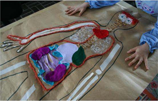 人体胸部结构图_【我的身体】人体构造图,略惊悚,但实用-幼师宝典官网