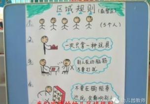 幼儿园区域活动中的规则还可以这样做