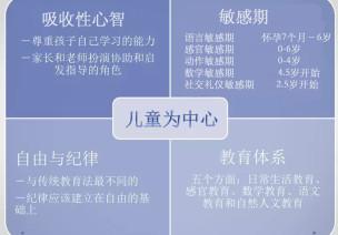 [幼师讲堂] 微课 | 蒙氏教育的基础知识