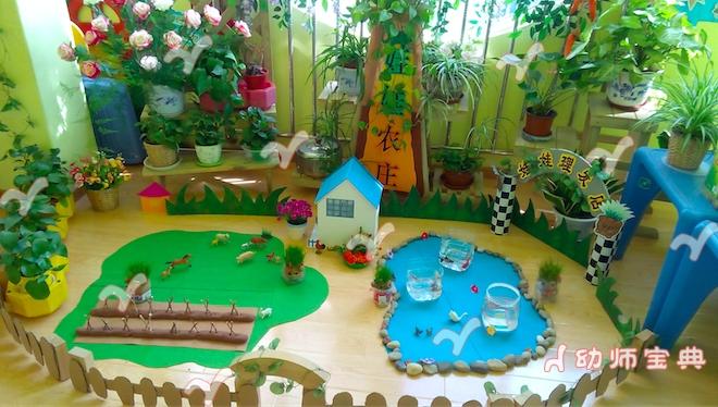 【获奖论文】家园合作共同开展适合幼儿发展的生态教育
