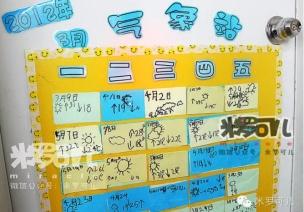 幼兒園生活環境標示大全,氣象區值日生區全都有哦