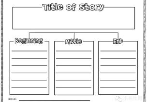 为什么国外小孩不怕讲故事写故事?因为他们有故事纸