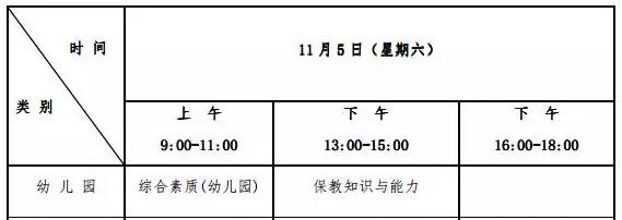 2016下半年幼师资格证考试时间汇总(带最详细报考流程)