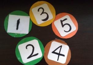 創造性課程 | 中班數學教案及反思——5以內序數