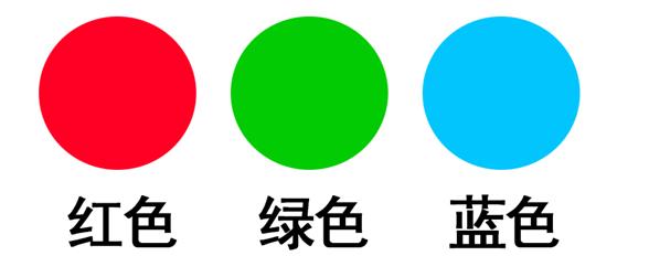 【实力原创】颜色感知—红就是这个红,绿就是这个绿吗?