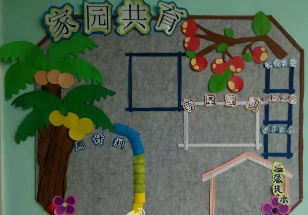 幼儿园墙饰边框布置_环创 | 新学期家园联系栏全都在这里,哪一款是你的菜?-幼师 ...