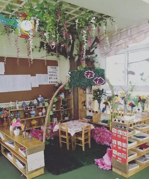 角色区 | 角色扮演之鲜花店