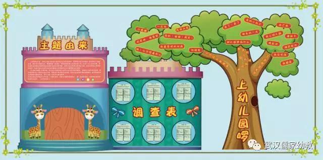 主题墙 | 9月主题墙大全,包含托小中大班,紧跟南师大教材!