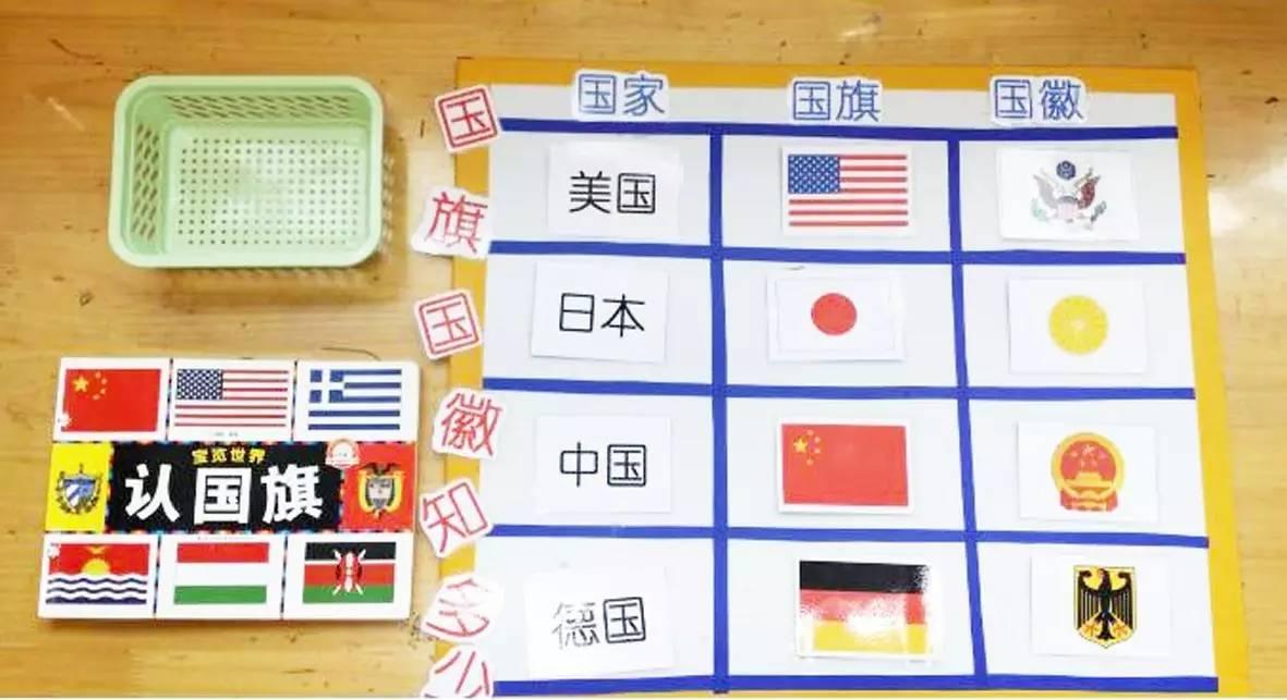 国庆节主题《我是中国人》| 主题墙+区角活动+主题活动
