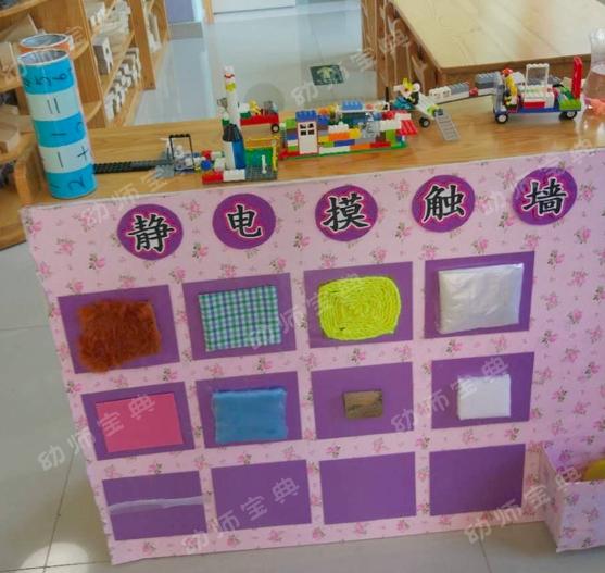 大班整体环创 | 教室、区角、走廊