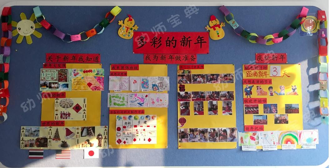 中班新年主题墙 | 多彩的新年
