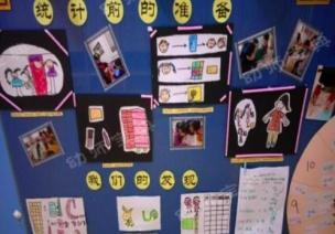 主题活动《十二生肖大聚会》,超全记录7则生成活动+主题墙