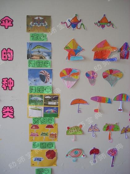中班主题墙 | 《伞的世界》