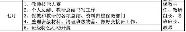 幼儿园保教工作计划(2018.3——2018.6)