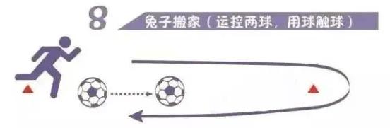 足球游戏   幼儿园经典足球游戏九则,赶快收藏赶快玩!