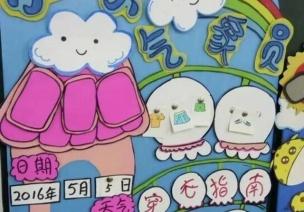 天气预报 | 天气预报主题墙,让孩子知冷暖学会表达!