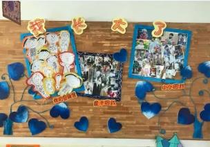 主题墙   据说这是最适合中大班开学创设的主题墙,赶快来拿!