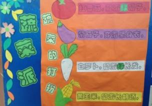 主题墙 | 班级中的蔬菜展览开始了,快来抢票~