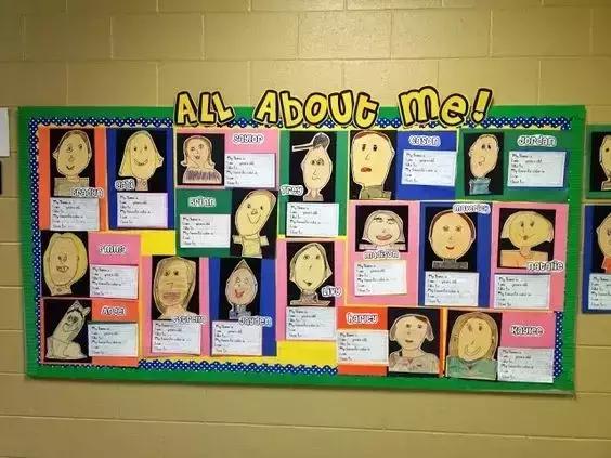 """大班主題墻   《不一樣的我》,一系列""""我""""為主題的墻面"""