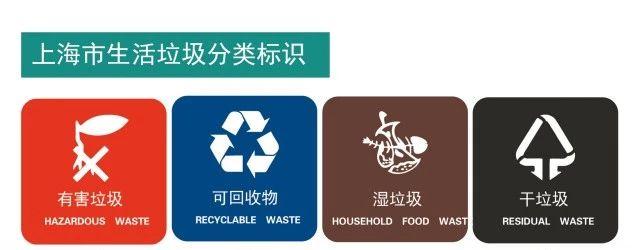 园所环保活动 | 环境保护我能行,垃圾分类我先行