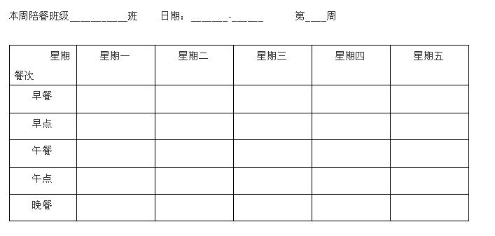 北京市教委新要求的《幼儿园集中用餐陪餐制度》在这里!