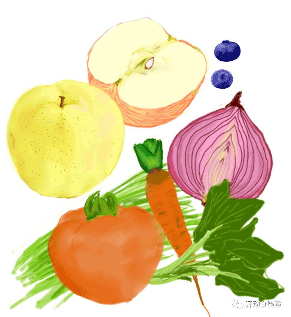 食育 | 營養三色法:不同顏色的食物有不同的力量~