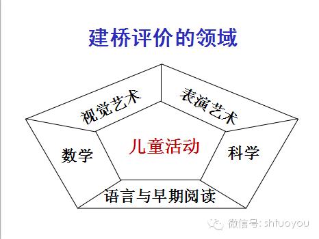 专业提升   陈杰琦教授:在教学中评价,为教学评价